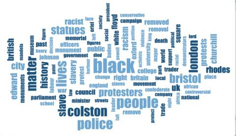 Statues Project Word Cloud 1